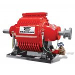 Water Brake Dynamometer Model DS4810-HS
